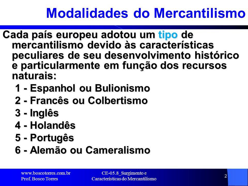 Modalidades do Mercantilismo