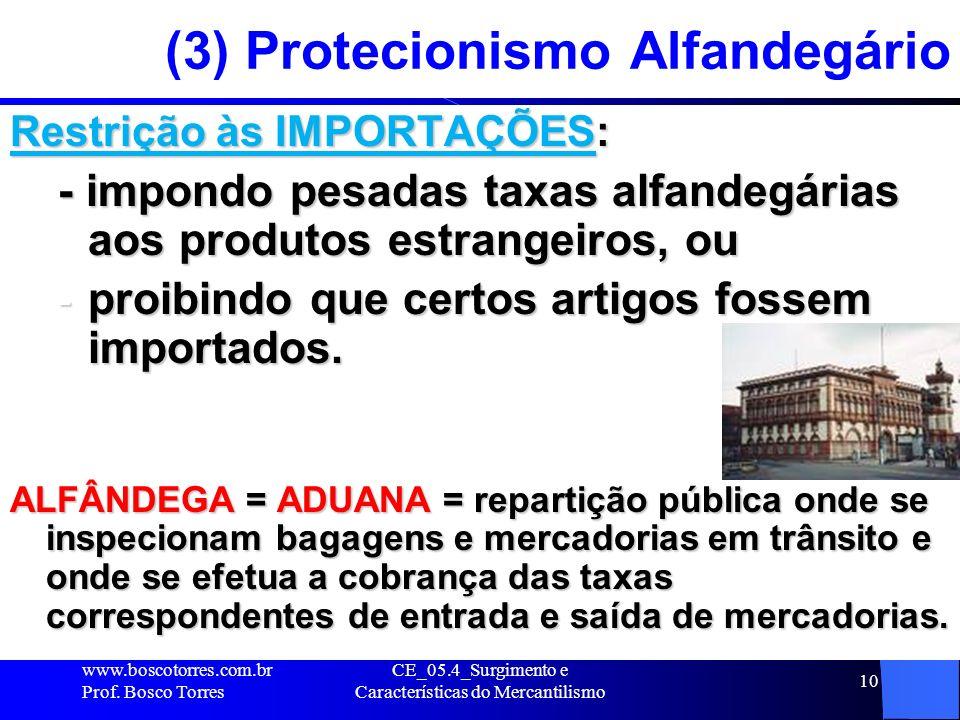 (3) Protecionismo Alfandegário