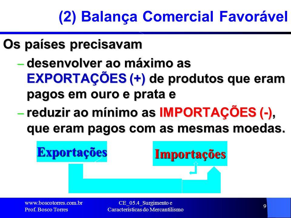 (2) Balança Comercial Favorável