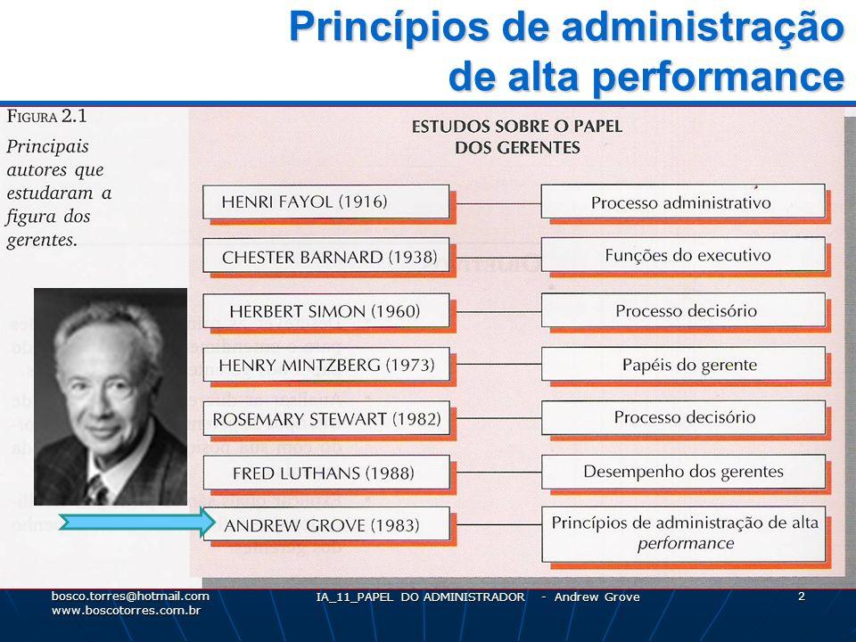 Princípios de administração de alta performance