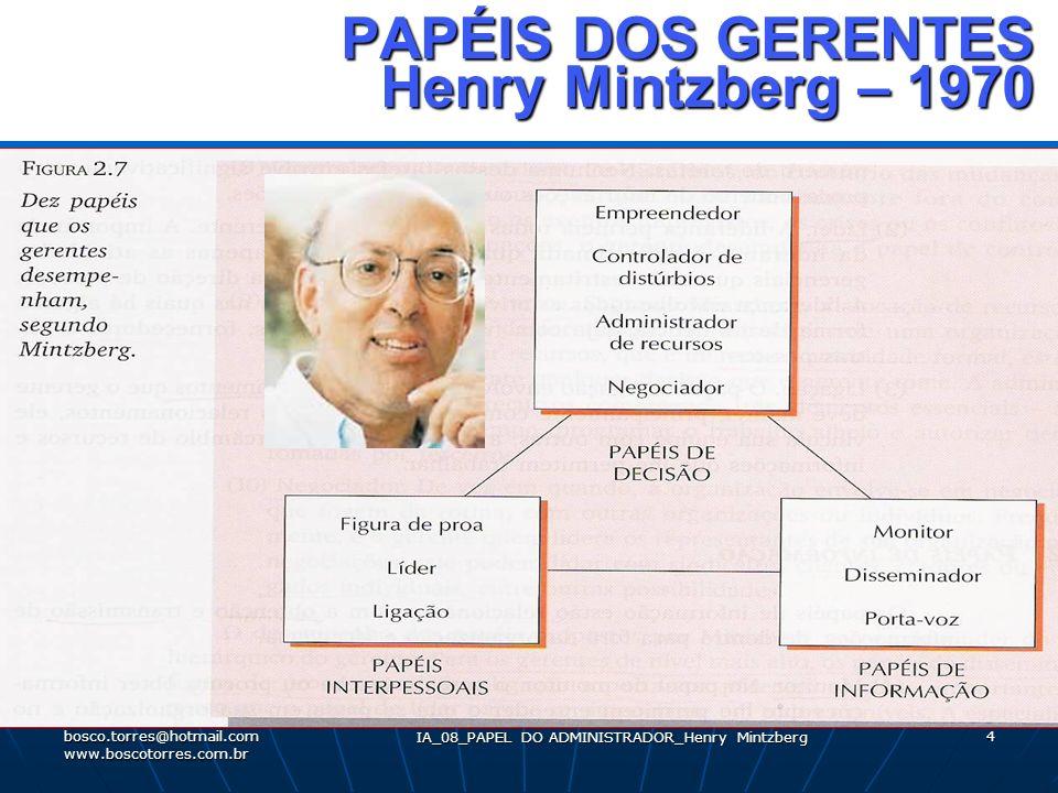 PAPÉIS DOS GERENTES Henry Mintzberg – 1970