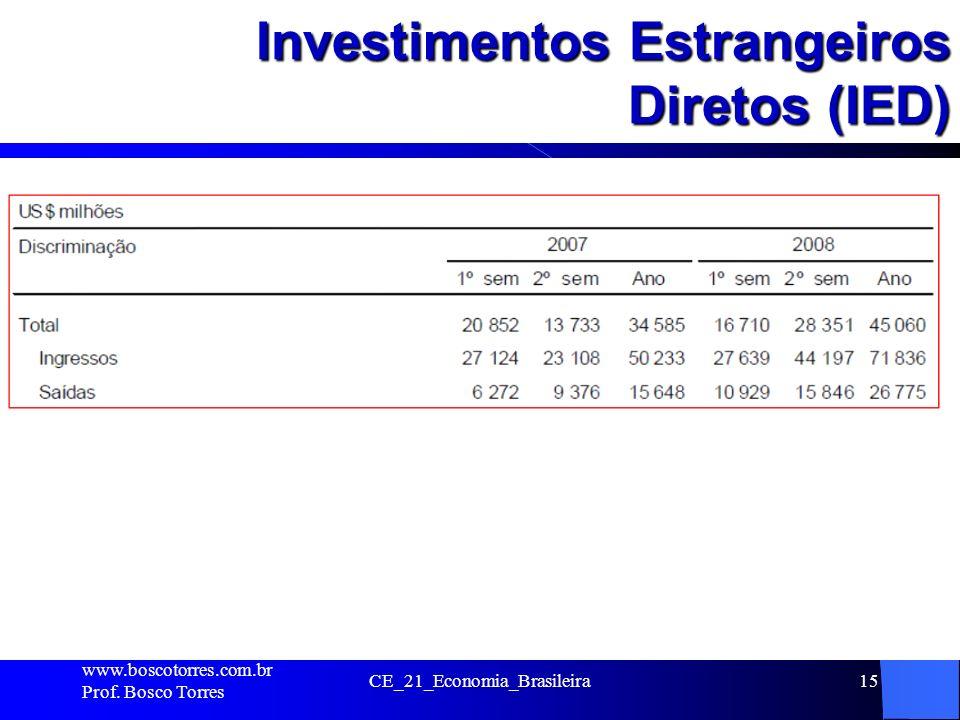 Investimentos Estrangeiros Diretos (IED)