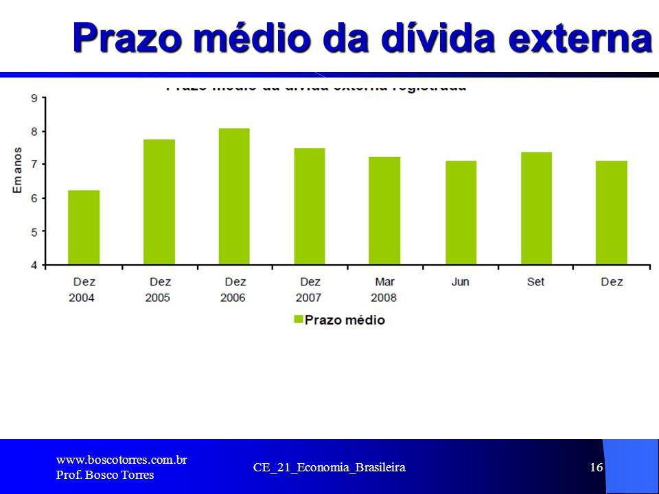 Prazo médio da dívida externa