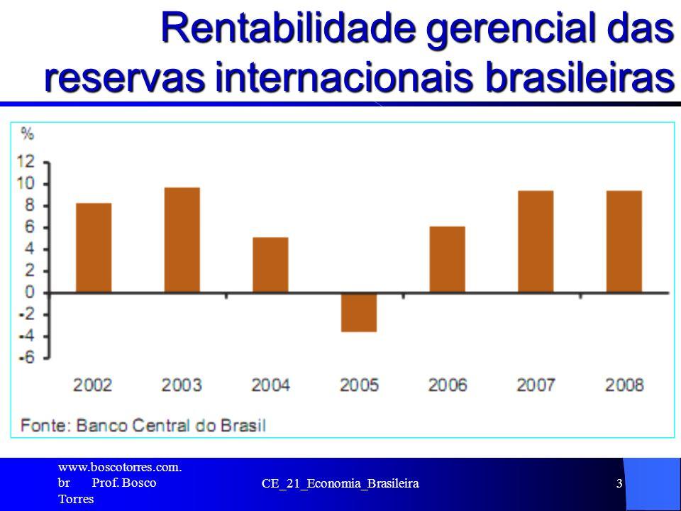 Rentabilidade gerencial das reservas internacionais brasileiras