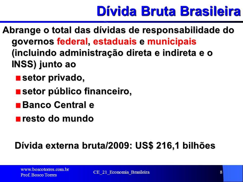Dívida Bruta Brasileira