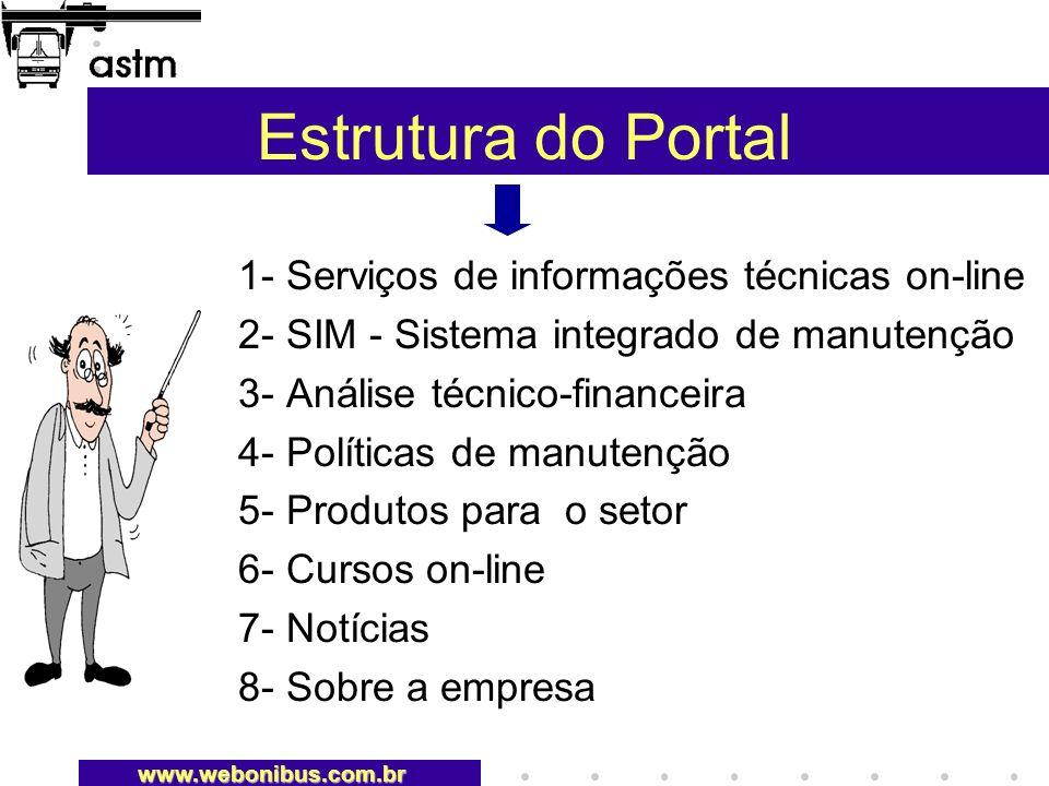 Estrutura do Portal 1- Serviços de informações técnicas on-line