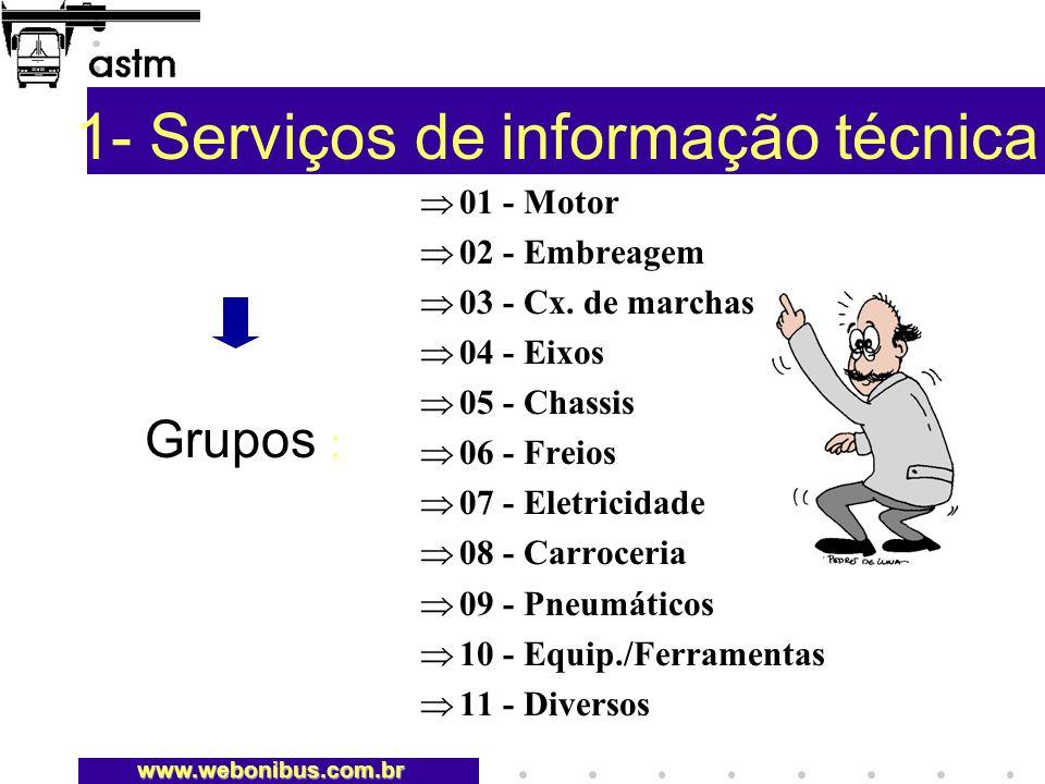 1- Serviços de informação técnica