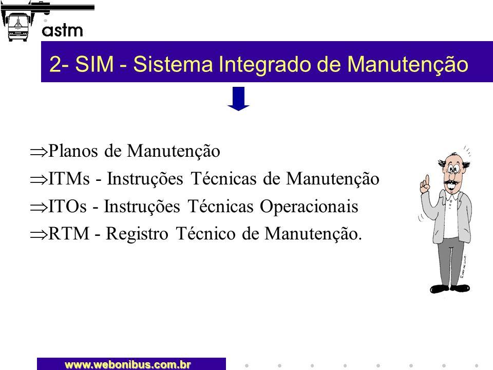 2- SIM - Sistema Integrado de Manutenção