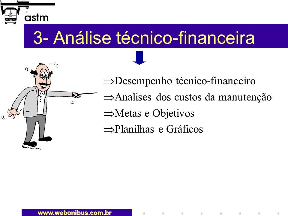 3- Análise técnico-financeira