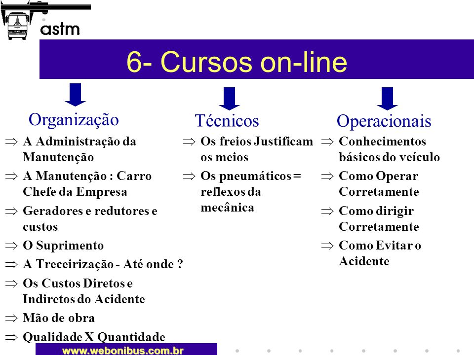 6- Cursos on-line Organização Técnicos Operacionais