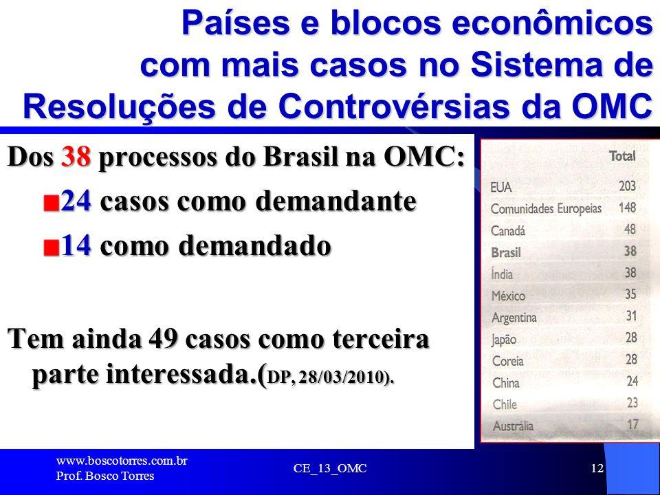 Países e blocos econômicos com mais casos no Sistema de Resoluções de Controvérsias da OMC