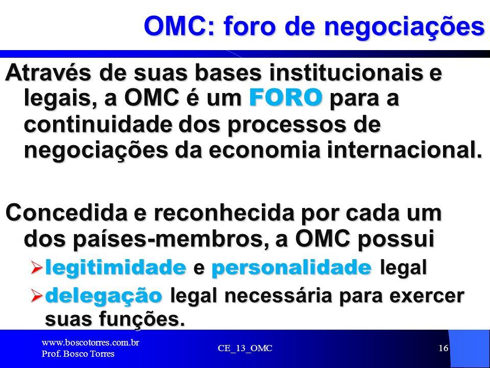 OMC: foro de negociações
