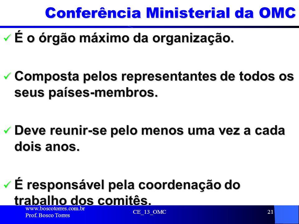 Conferência Ministerial da OMC