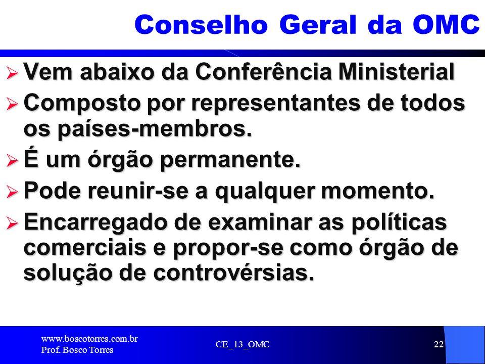 Conselho Geral da OMC Vem abaixo da Conferência Ministerial