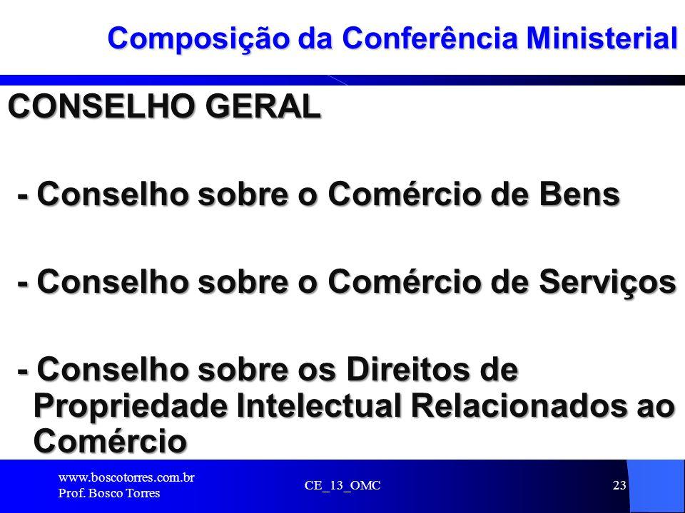 Composição da Conferência Ministerial