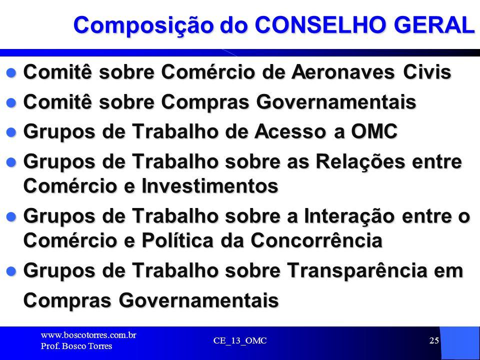 Composição do CONSELHO GERAL