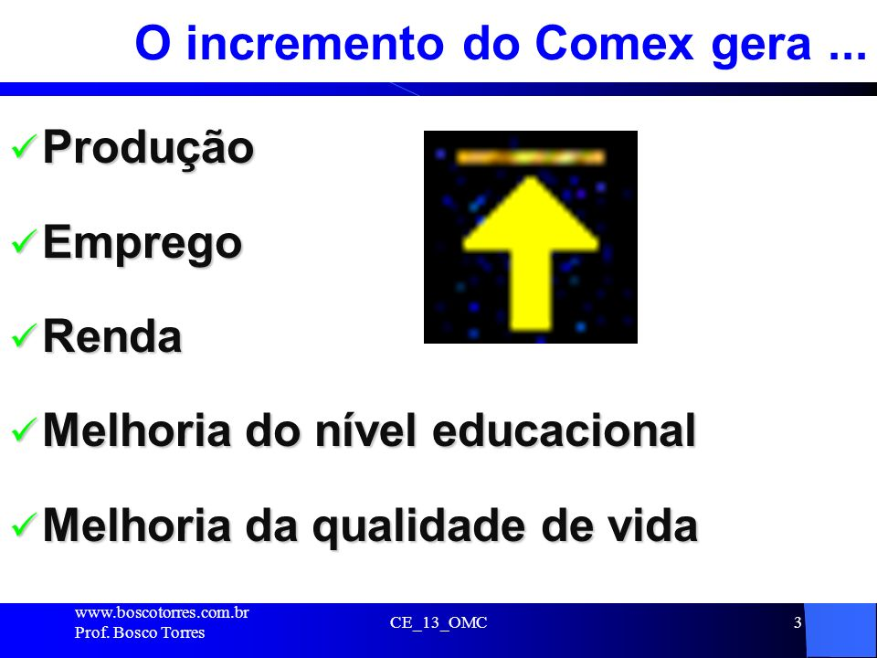 O incremento do Comex gera ...