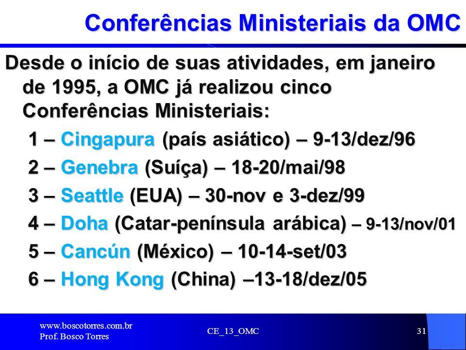 Conferências Ministeriais da OMC