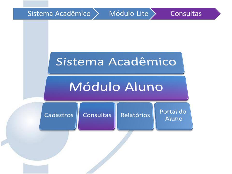 Sistema Acadêmico Módulo Lite. Consultas. Sistema Acadêmico. Módulo Aluno. Cadastros. Consultas.