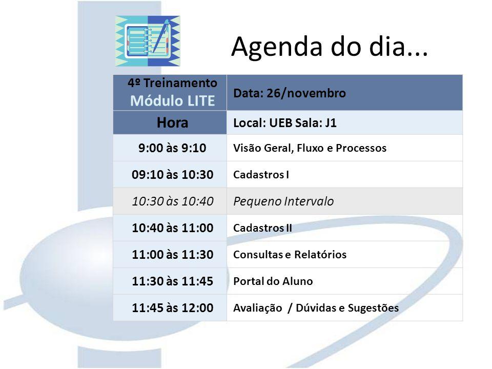 Agenda do dia... Módulo LITE Hora 4º Treinamento Data: 26/novembro