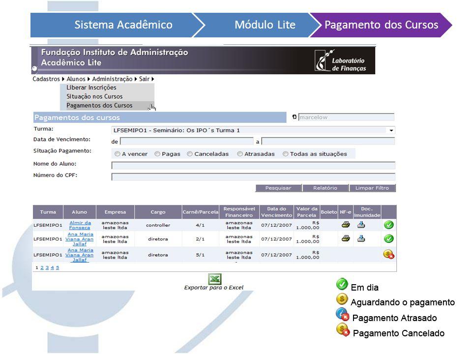 Sistema Acadêmico Módulo Lite Pagamento dos Cursos