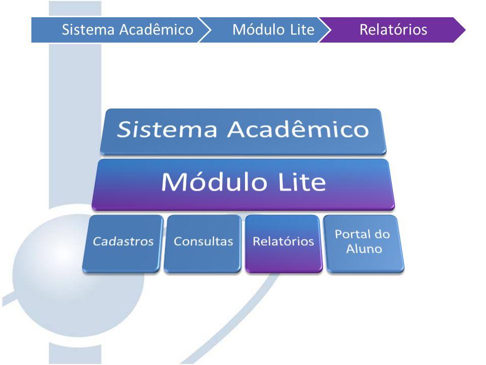 Sistema Acadêmico Módulo Lite. Relatórios. Sistema Acadêmico. Módulo Lite. Cadastros. Consultas.