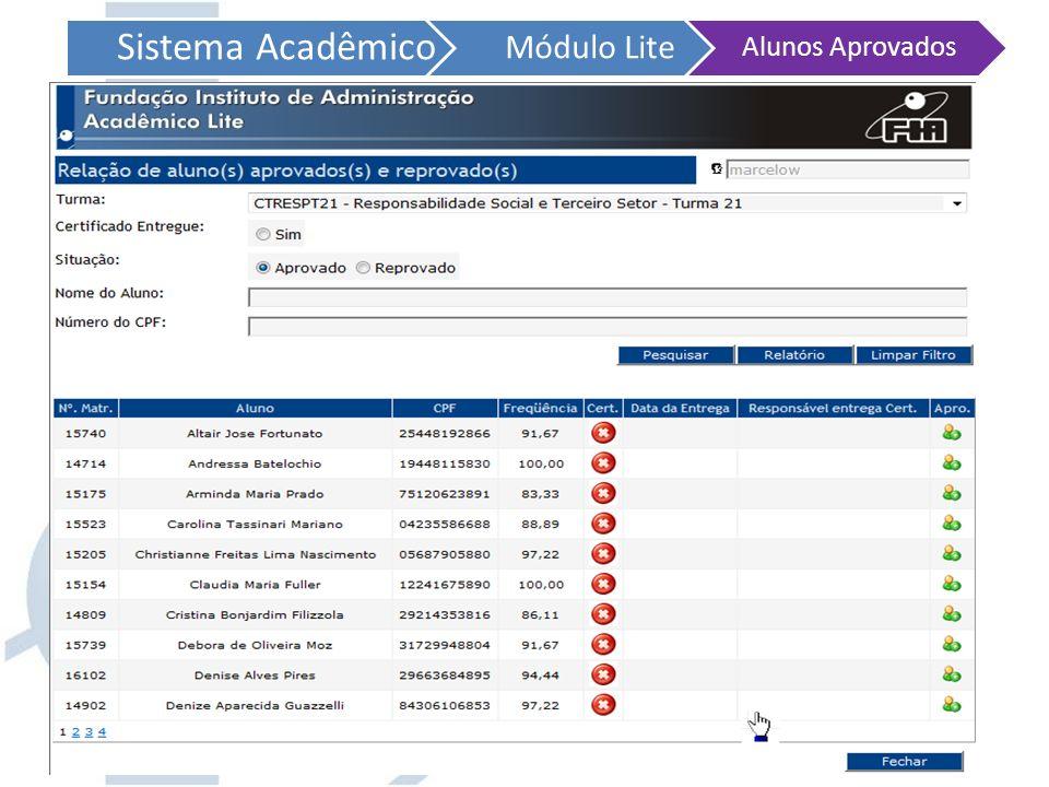 Sistema Acadêmico Módulo Lite Alunos Aprovados