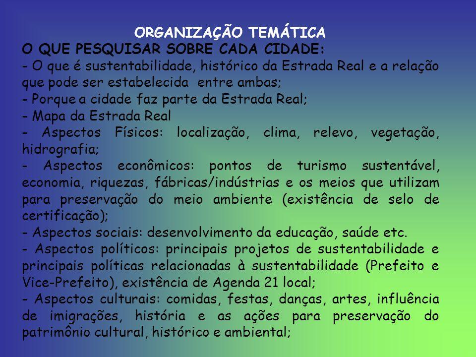 ORGANIZAÇÃO TEMÁTICA O QUE PESQUISAR SOBRE CADA CIDADE: