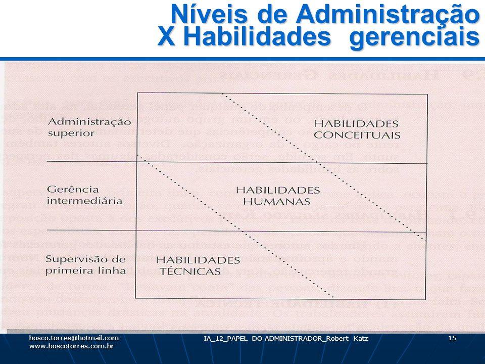 Níveis de Administração X Habilidades gerenciais
