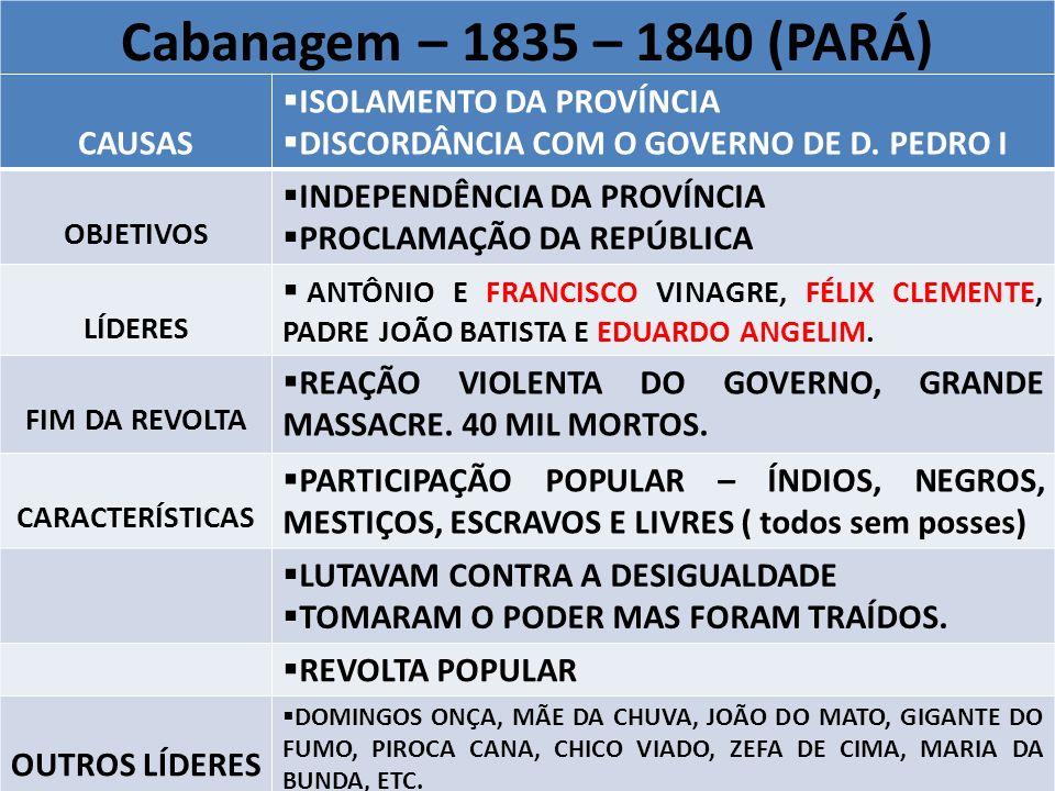 Cabanagem – 1835 – 1840 (PARÁ) CAUSAS ISOLAMENTO DA PROVÍNCIA