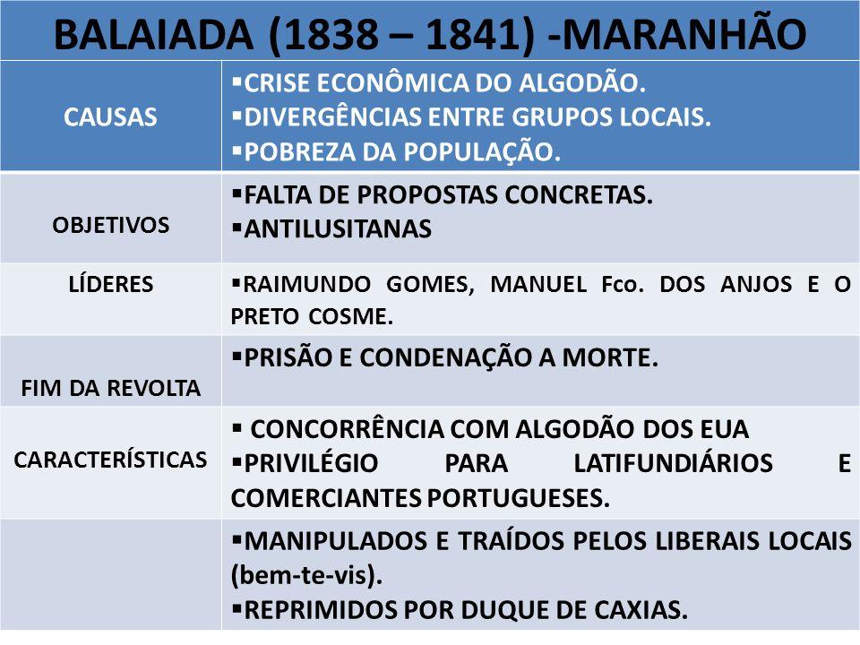 BALAIADA (1838 – 1841) -MARANHÃO