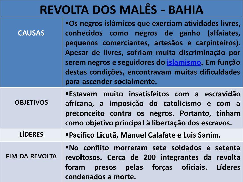 REVOLTA DOS MALÊS - BAHIA