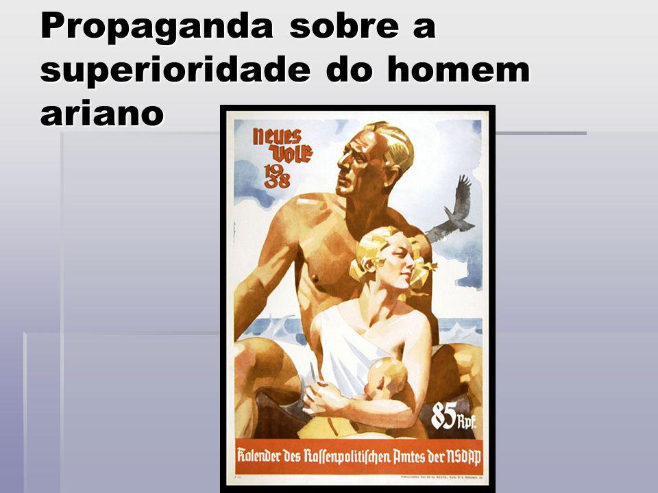 Propaganda sobre a superioridade do homem ariano