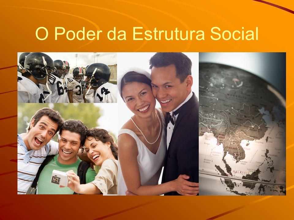O Poder da Estrutura Social