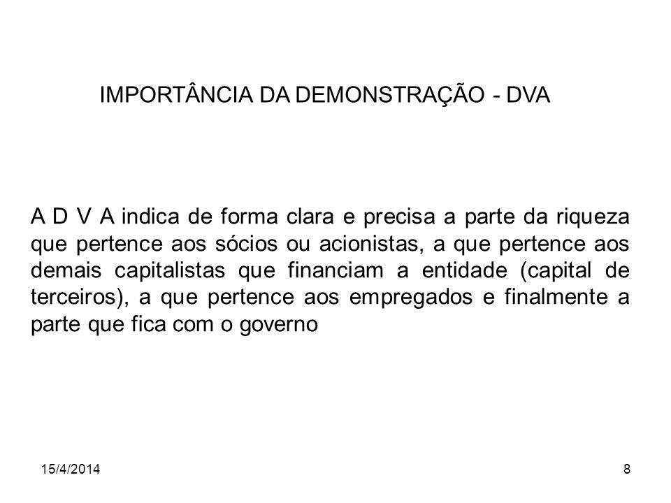 IMPORTÂNCIA DA DEMONSTRAÇÃO - DVA