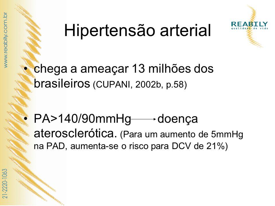 Hipertensão arterialchega a ameaçar 13 milhões dos brasileiros (CUPANI, 2002b, p.58)