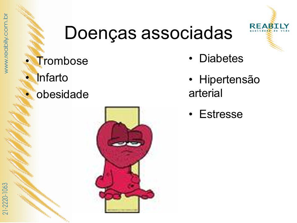 Doenças associadas Diabetes Trombose Hipertensão arterial Infarto