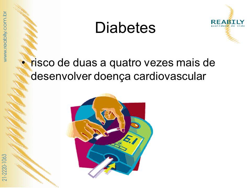 Diabetes risco de duas a quatro vezes mais de desenvolver doença cardiovascular