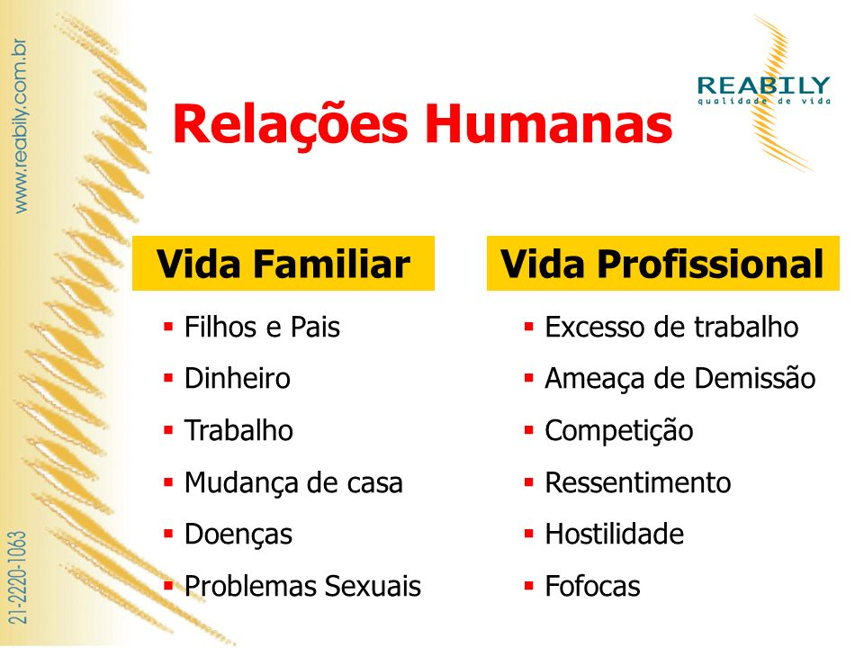 Relações Humanas Vida Familiar Vida Profissional Filhos e Pais