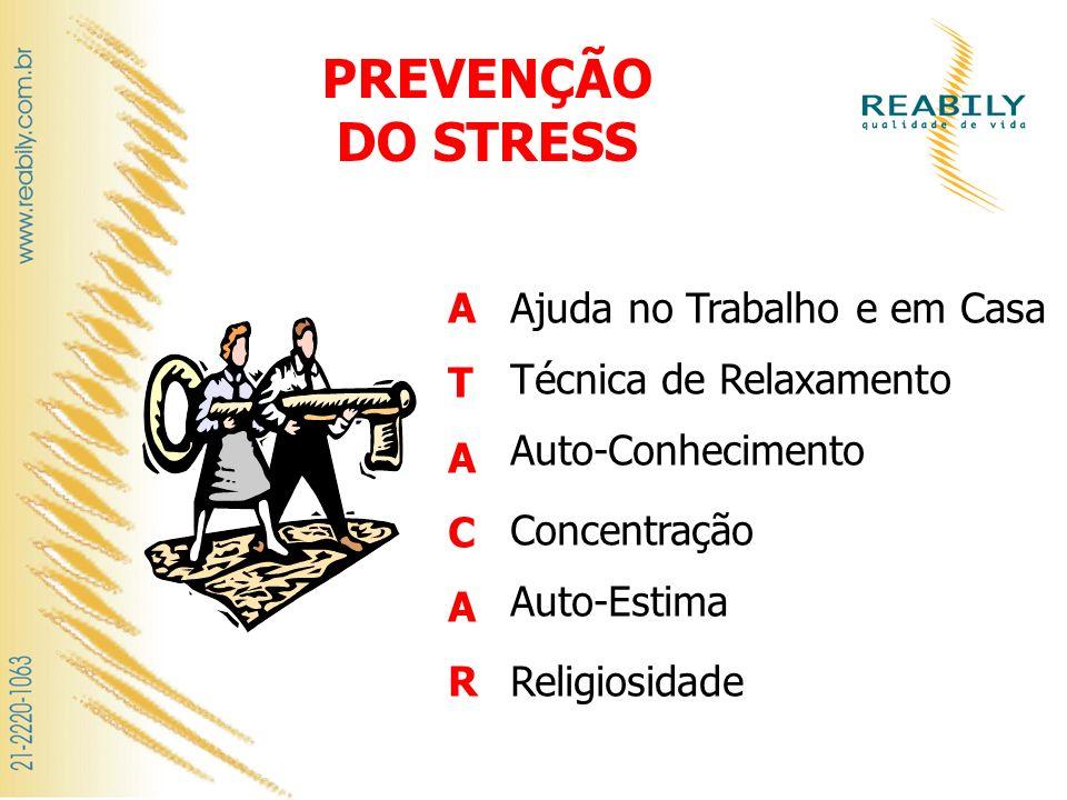 PREVENÇÃO DO STRESS Religiosidade A T C R Ajuda no Trabalho e em Casa