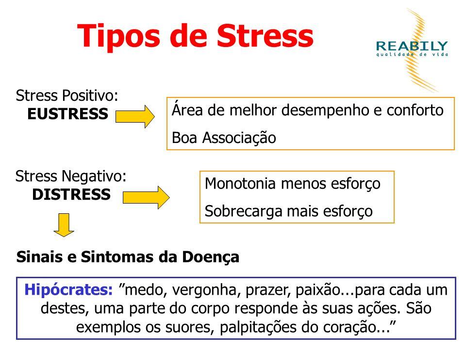 Tipos de Stress Stress Positivo: EUSTRESS