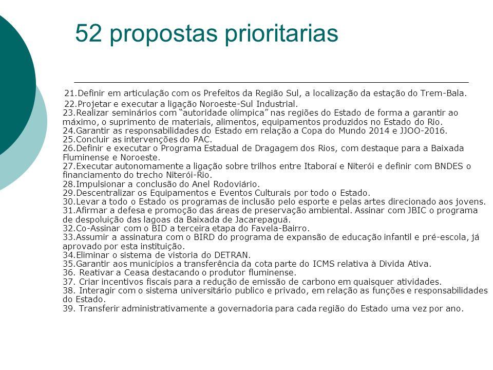52 propostas prioritarias