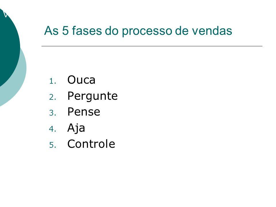 As 5 fases do processo de vendas