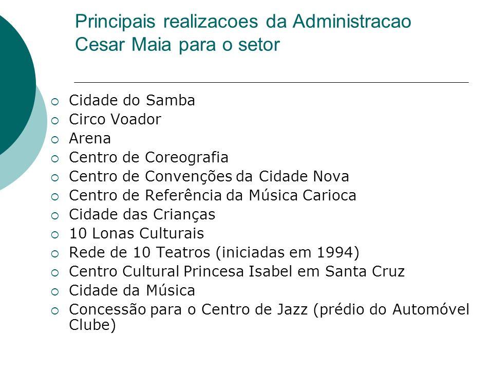 Principais realizacoes da Administracao Cesar Maia para o setor