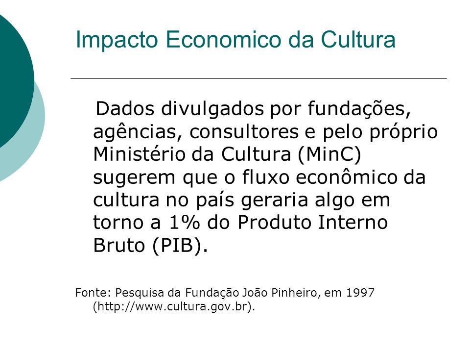 Impacto Economico da Cultura