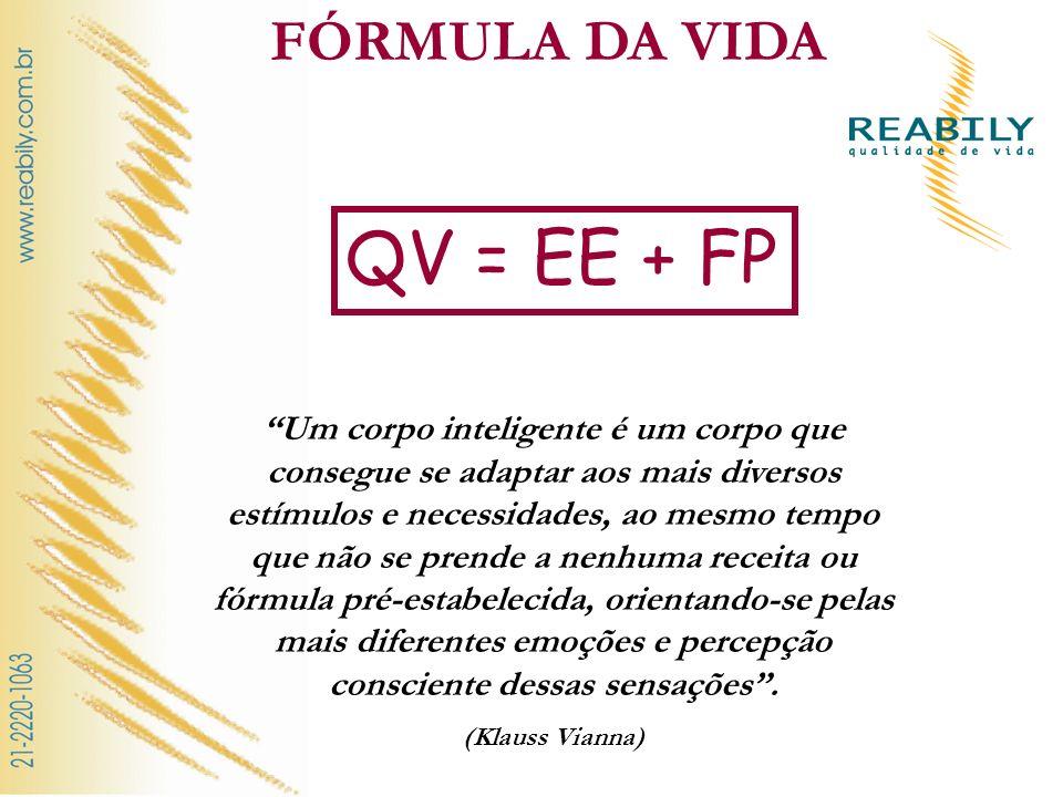 QV = EE + FP FÓRMULA DA VIDA