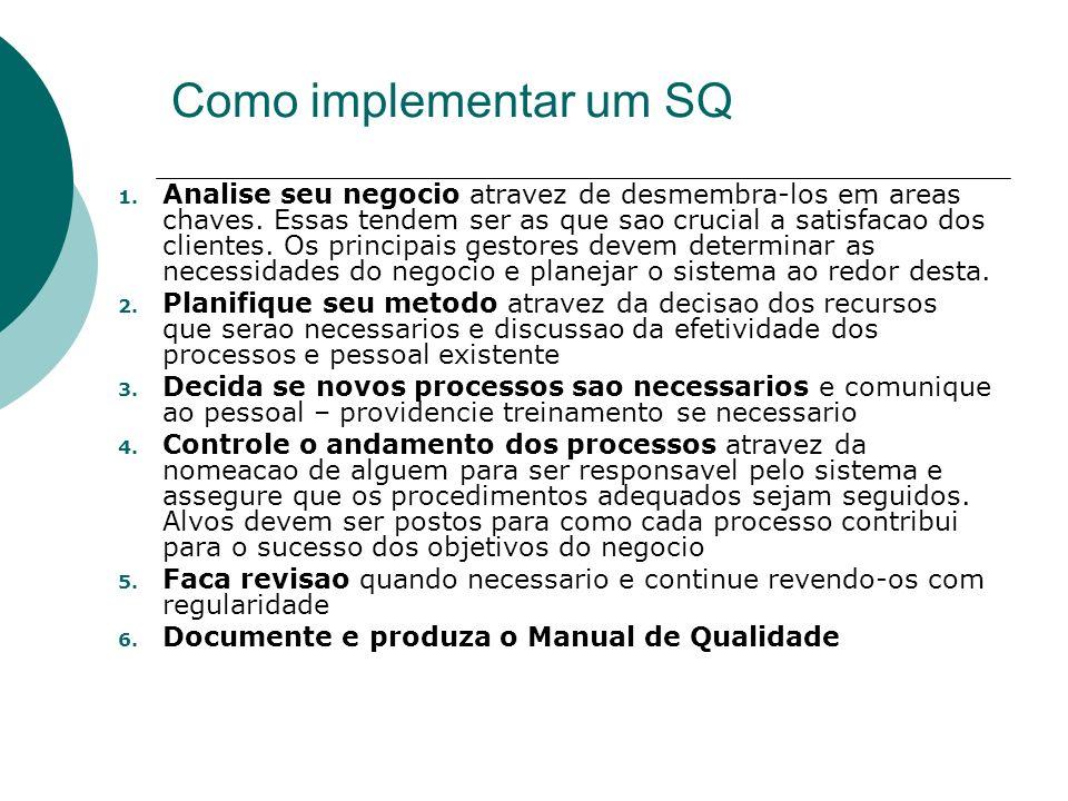 Como implementar um SQ