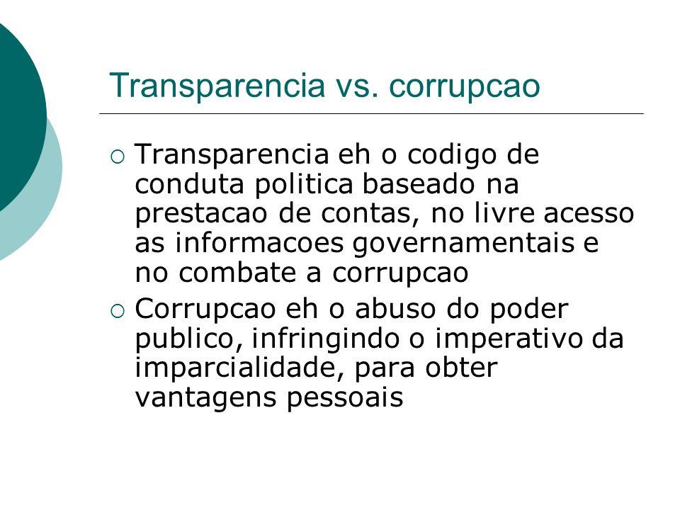 Transparencia vs. corrupcao