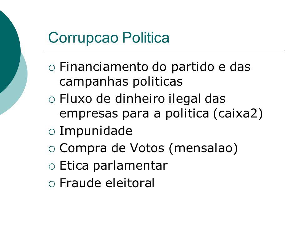 Corrupcao Politica Financiamento do partido e das campanhas politicas