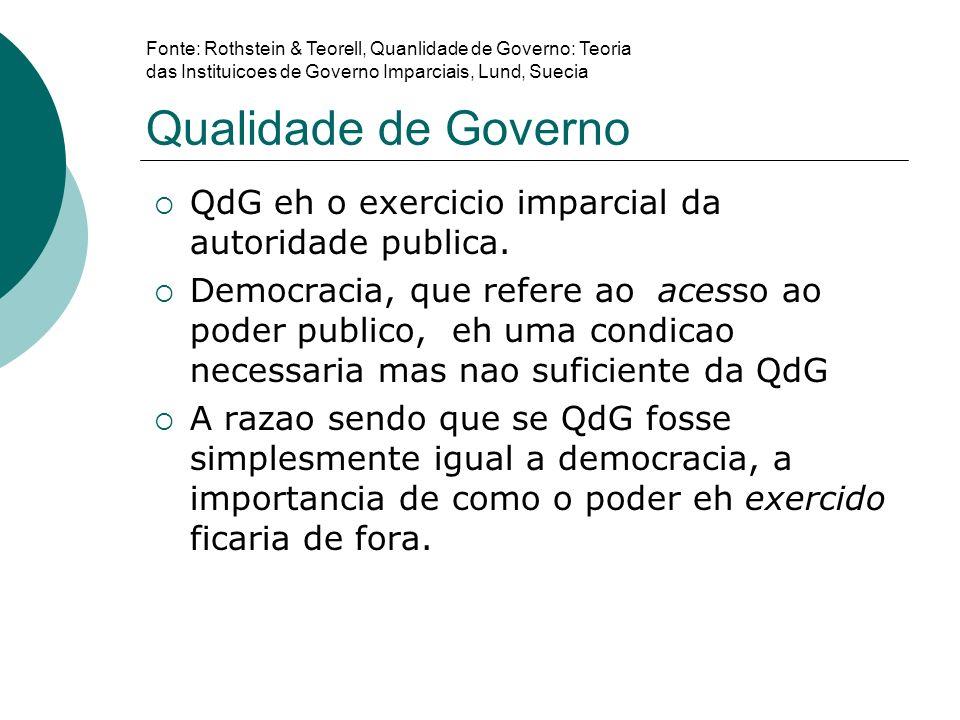 Qualidade de Governo Fonte: Rothstein & Teorell, Quanlidade de Governo: Teoria. das Instituicoes de Governo Imparciais, Lund, Suecia.